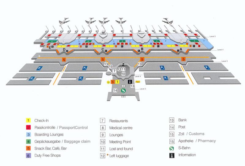 Схема аэропорта Лас Вегас LAS